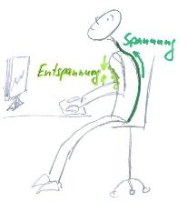 Sitzen als Ursache für orthopädische Probleme