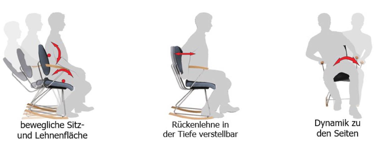 gesundes Sitzen in Bewegung